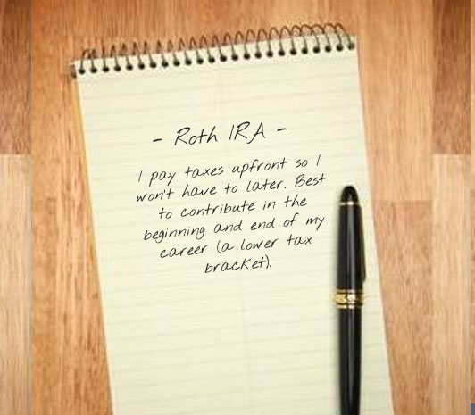 Roth IRA contribution loan